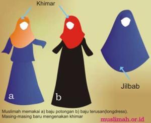 contoh pakai jilbab yang benar & syar'i